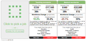 LMI for All careerometer interactive tool