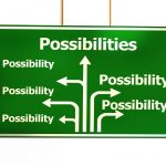 possibilities signpost